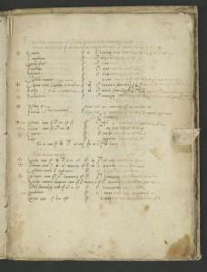 Il Liber Focorum Regni Neapolis
