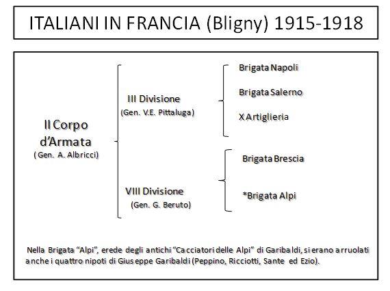 Gli Italiani in Francia